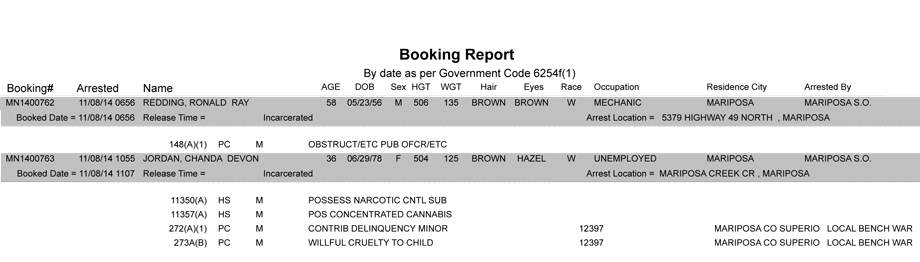 booking-report-11-08-2014