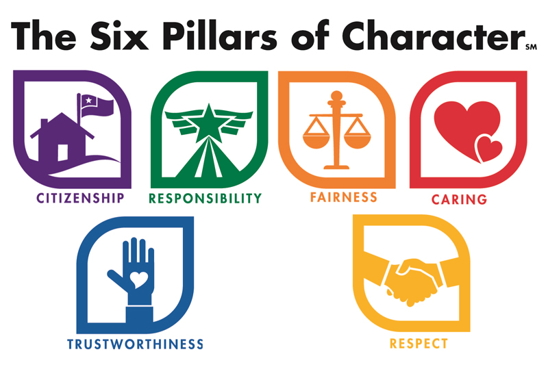Six pillars of character essay