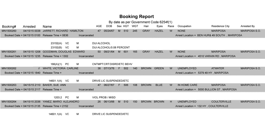 booking-report-4-15-2015