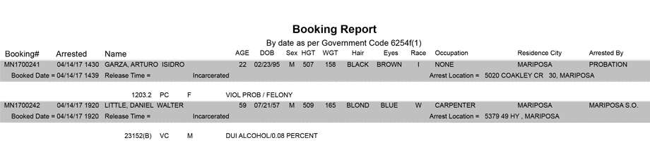 mariposa county booking report for april 14 2017