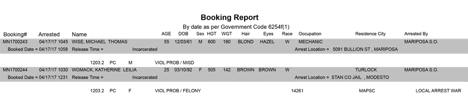 mariposa county booking report for april 17 2017