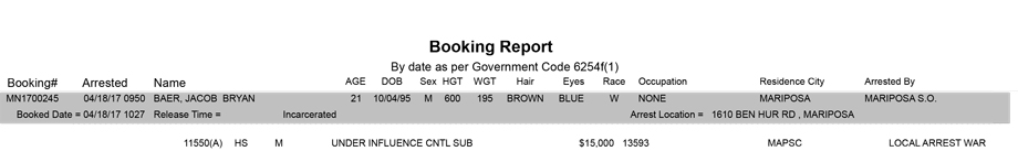 mariposa county booking report for april 18 2017