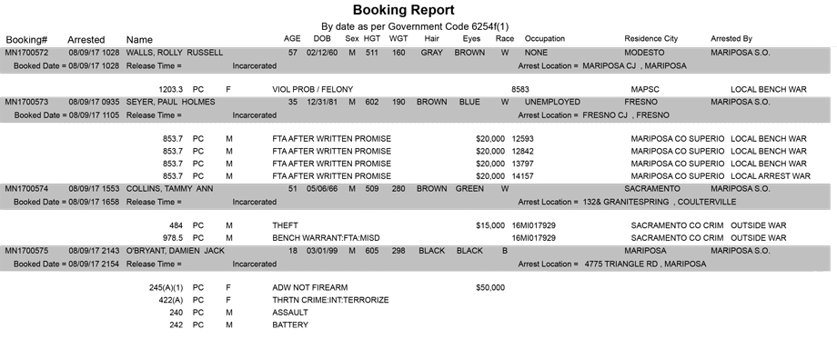mariposa county booking report for august 9 2017