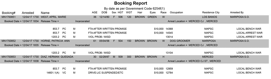 mariposa county booking report for december 4 2017