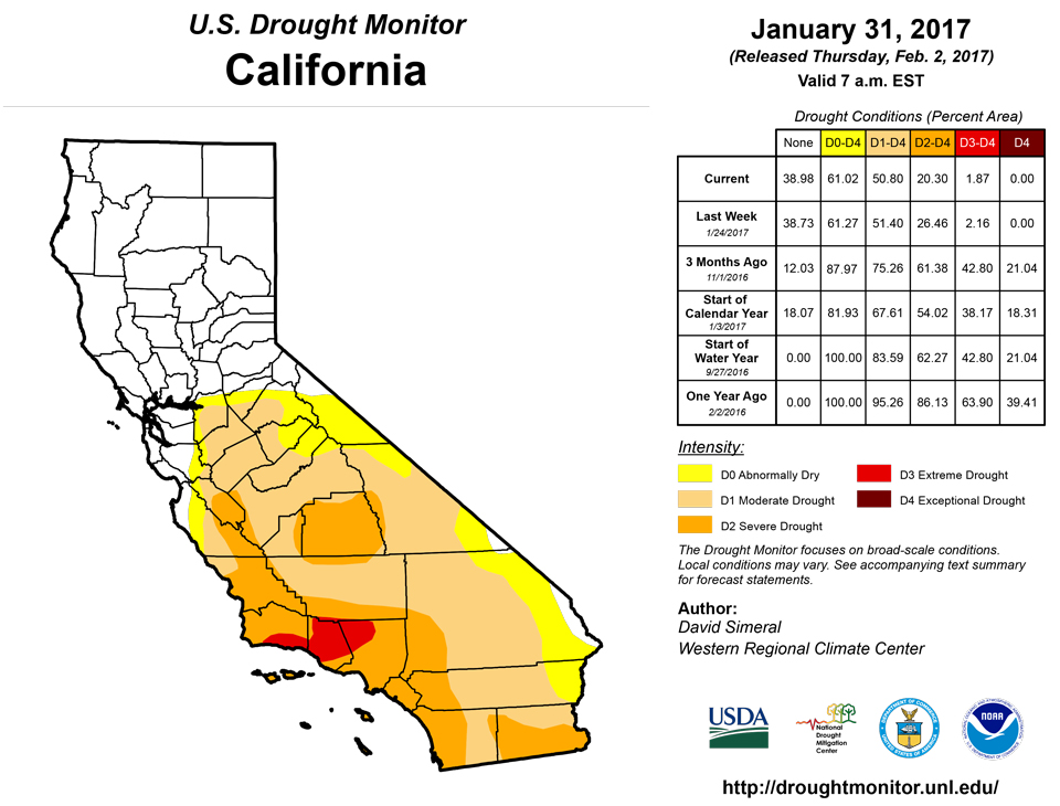 an overview of the abnormally dry weather called drought Drought is an insidious natural hazard that is a normal part of the climate in  virtually all  into a single indicator on a quantitative scale, often called a drought  index  dryness is dependent on continuous existence of dry months and  years.