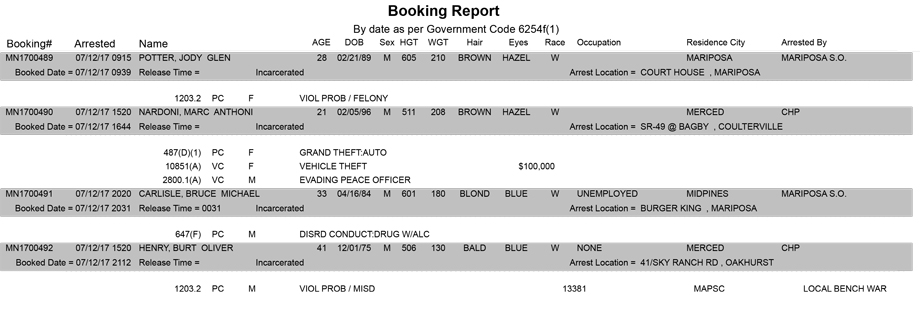 mariposa county booking report for july 12 2017