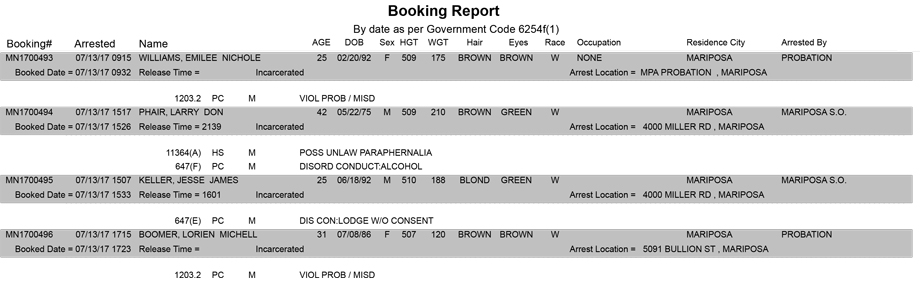 mariposa county booking report for july 13 2017