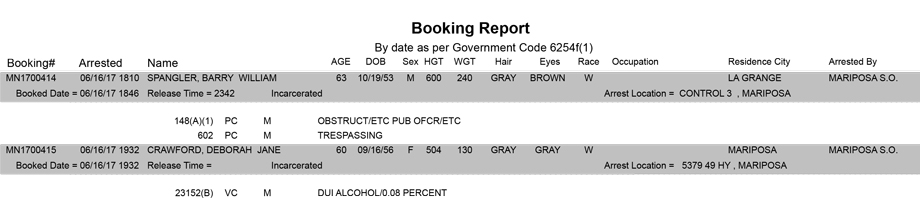 mariposa county booking report for june 16 2017