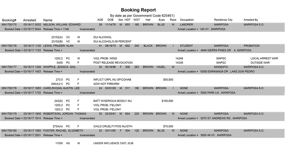 mariposa county booking report for march 16 2017