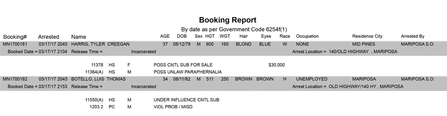 mariposa county booking report for march 17 2017