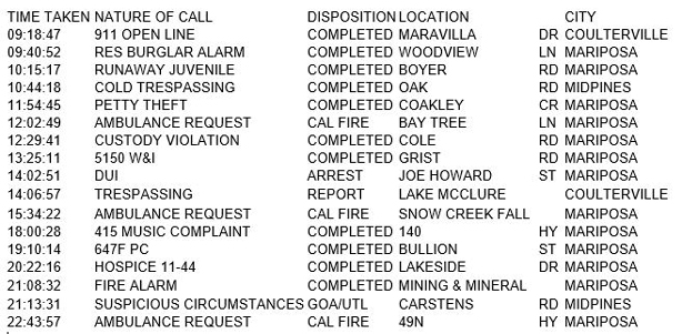 mariposa county booking report for march 19 2017.1