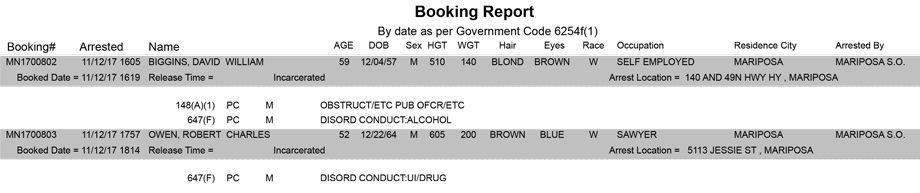 mariposa county booking report for november 12 2017