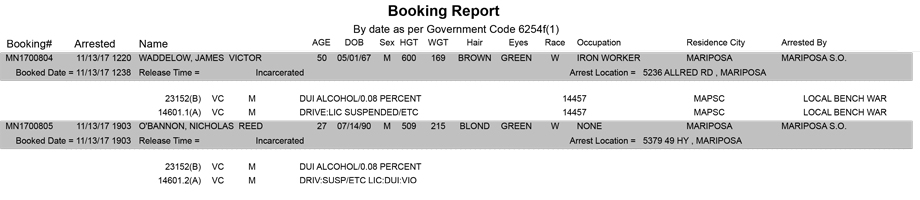 mariposa county booking report for november 13 2017