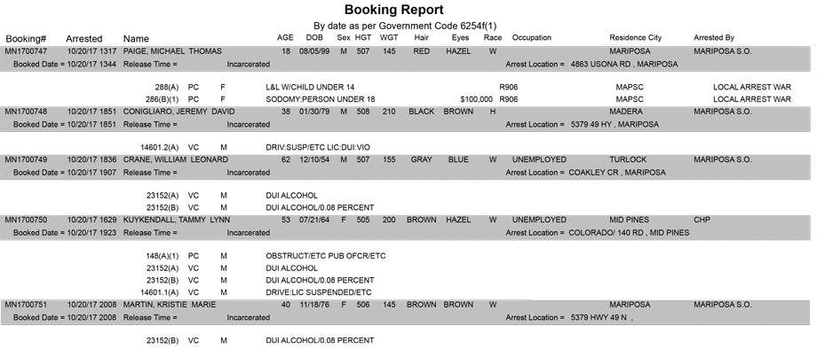 mariposa county booking report for october 20 2017