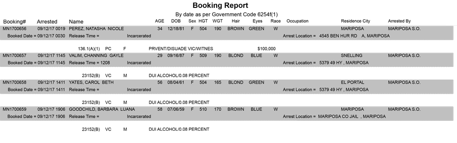 mariposa county booking report for september 12 2017