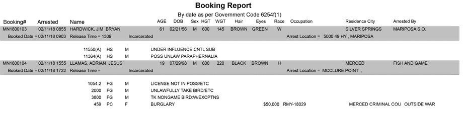mariposa county booking report for february 11 2018