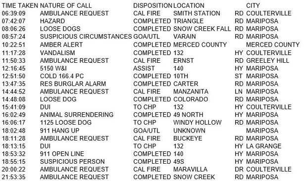 mariposa county booking report for january 20 2018.1