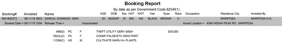 mariposa county booking report for june 11 2018