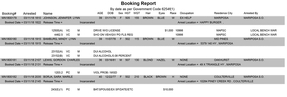 mariposa county booking report for march 11 2018
