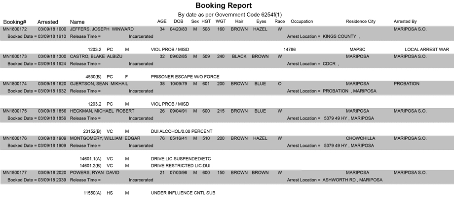 mariposa county booking report for march 9 2018
