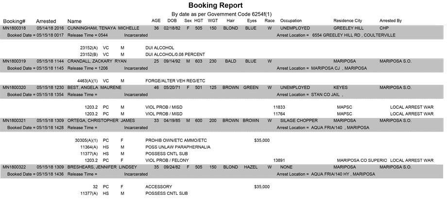mariposa county booking report for may 15 2018