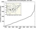 USGS Offers New Insight on Ground Shaking from Man-Made Earthquakes