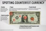Tuolumne County Sheriff Department Offers Tips to Identify Counterfeit Currency