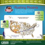 Census Bureau Releases Fun Facts for Super Bowl XLIX on February 1, 2015