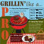 You Too Can Grill Like A Pro When You Follow Food Safety for Summer Time Grilling