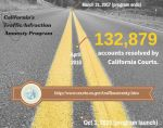 California's Traffic Amnesty License Suspension Program Up 20%