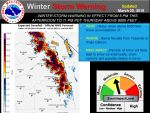 Winter Storm Warning in Effect Tuesday Afternoon for the Sierra Nevada Above 8,000 Feet From Yosemite National Park to the Kern County Line