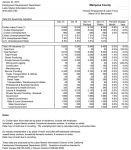 Mariposa County December 2014 Unemployment Report Finds 220 Fewer Employed Workers Over December 2013