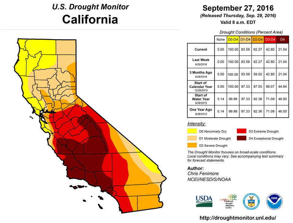 california drought monitor for september 27 2016