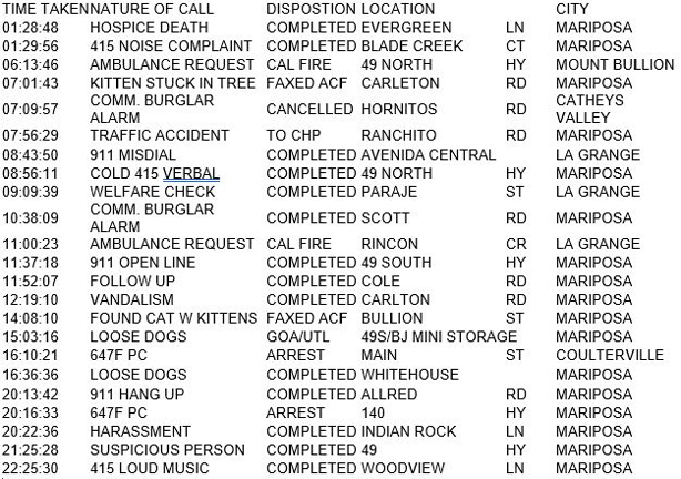 mariposa county booking report for october 11 2017.1