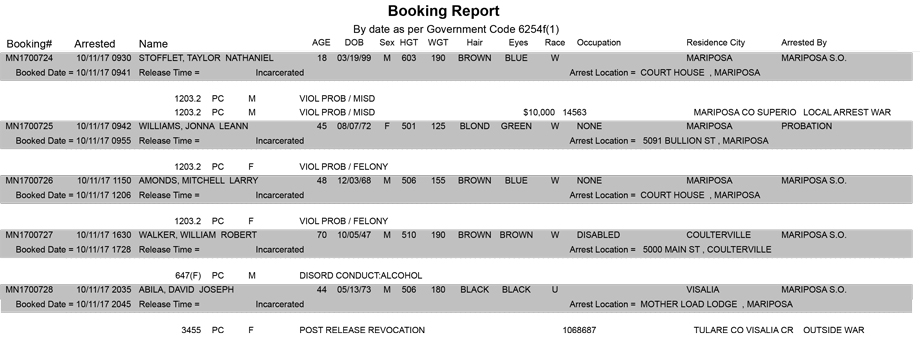 mariposa county booking report for october 11 2017