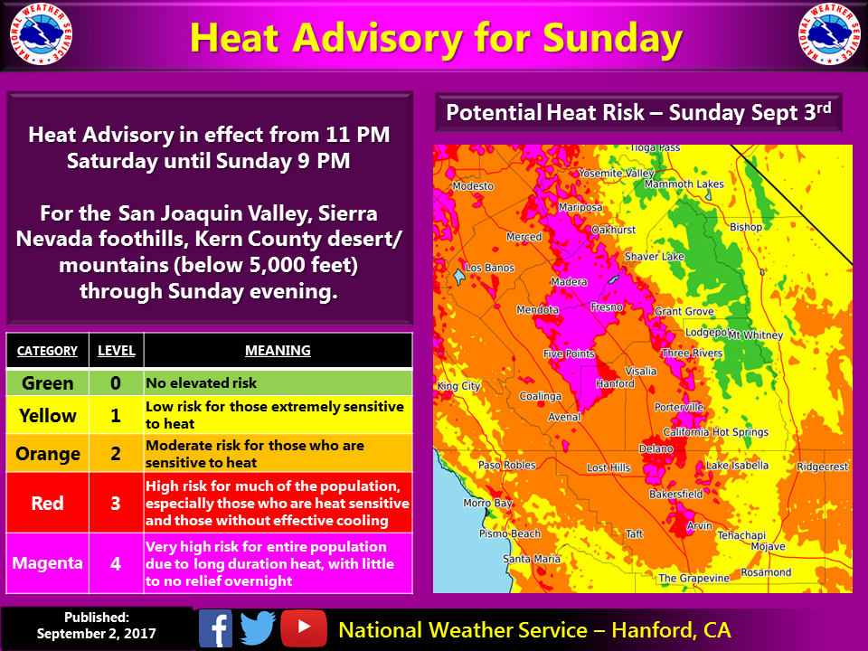 Heat Advisory and Air Quality Alert In Effect for Madera ...
