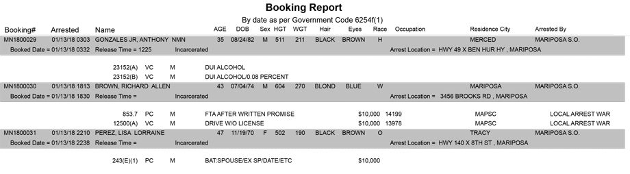 mariposa county booking report for january 13 2018