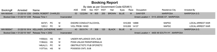 mariposa county booking report for january 20 2018