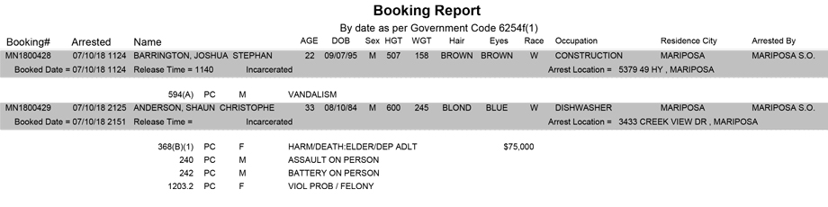 mariposa county booking report for july 10 2018