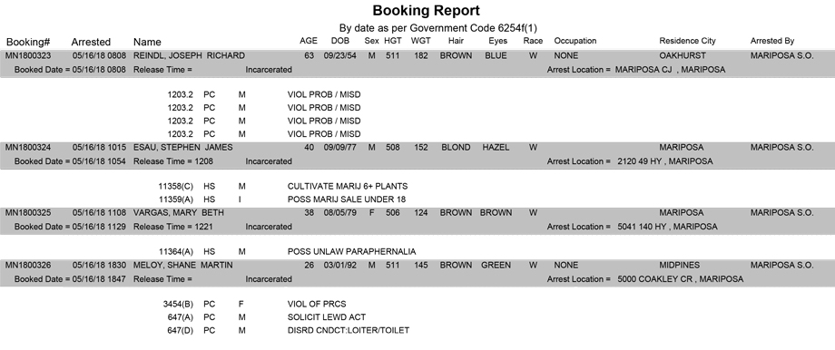mariposa county booking report for may 16 2018