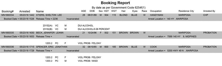 mariposa county booking report for may 23 2018