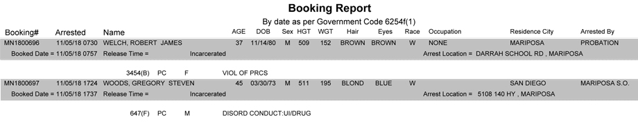 mariposa county booking report for november 5 2018