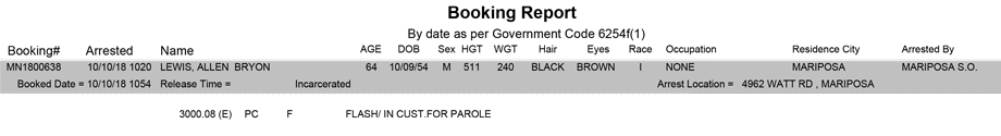 mariposa county booking report for october 10 2018