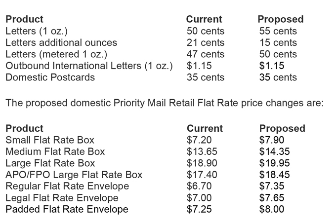 U S  Postal Service Announces Proposed New Prices for 2019