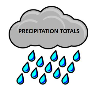 rainfall nws
