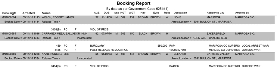 mariposa county booking report for september 11 2018