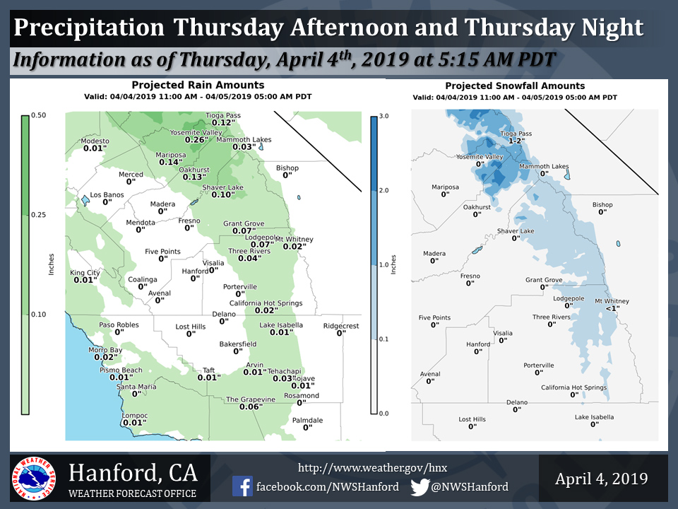 Thursday April 4, 2019 Projected Rainfall Totals for Mariposa, Oakhurst and Yosemite Valley