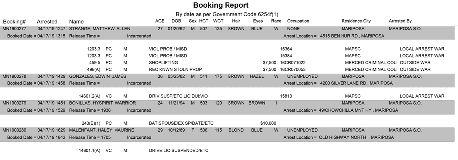 Mariposa County Daily Sheriff and Booking Report for