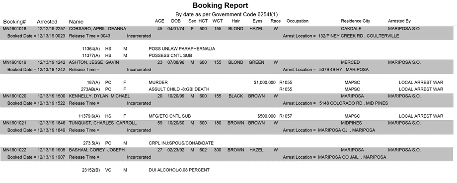 mariposa county booking report for december 13 2019