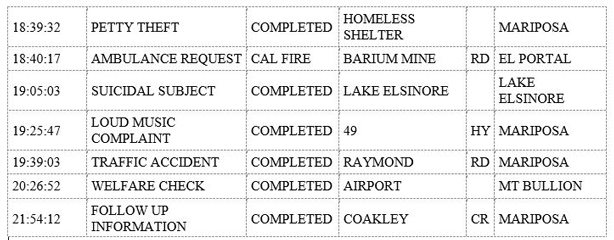 mariposa county booking report for september 8 2019 2
